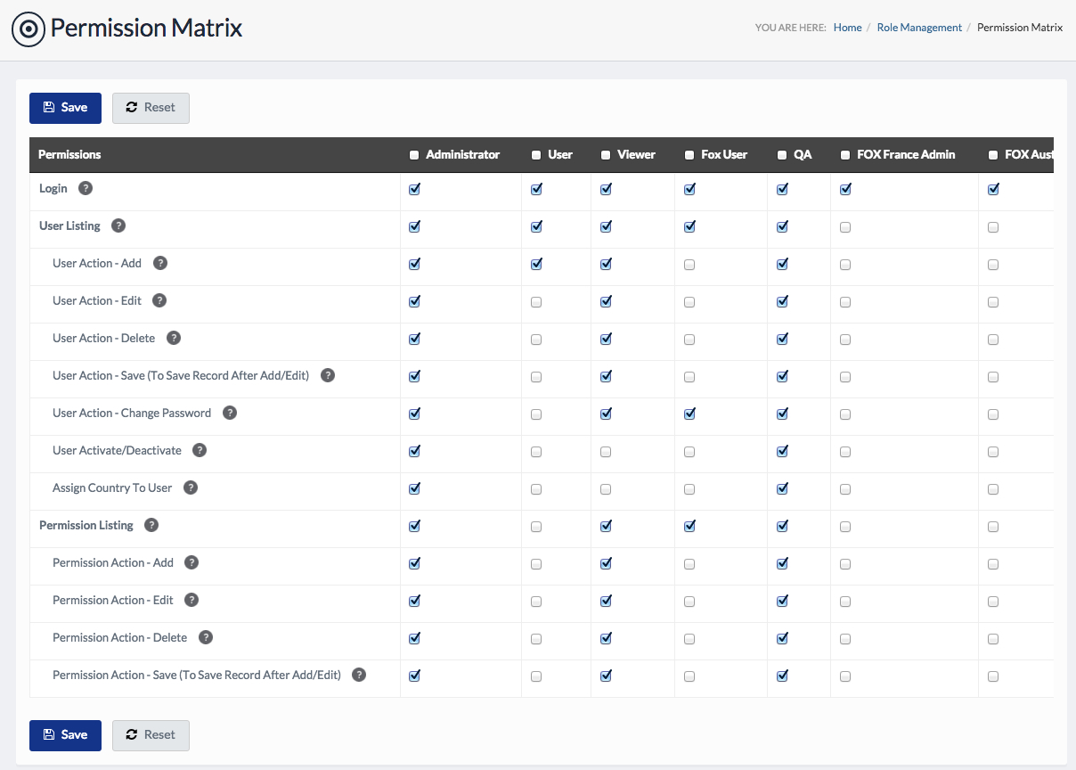 Permission Matrix – MOTD CMS Help Center